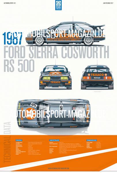 Poster Automobilsport 11-2 web